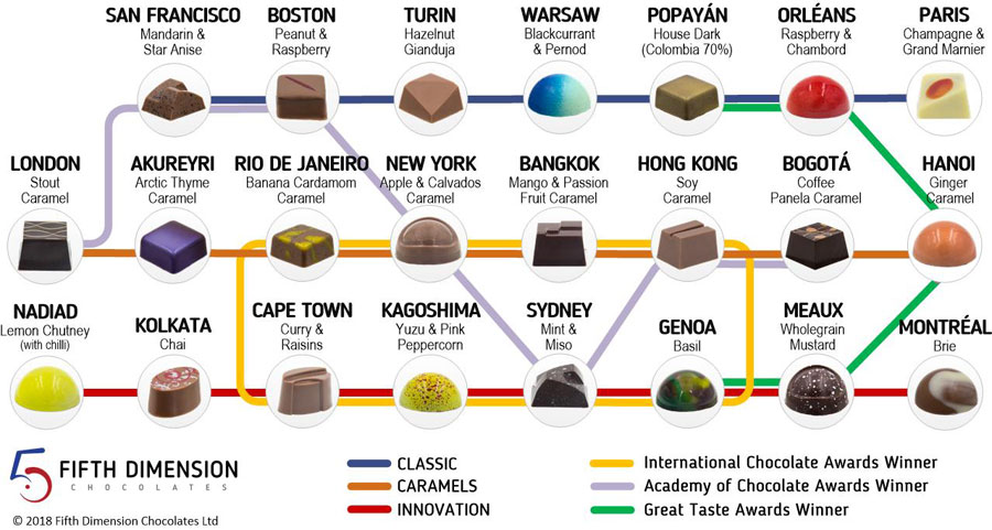 5DChocolates Filled Chocolates - Flavour Journey Planner